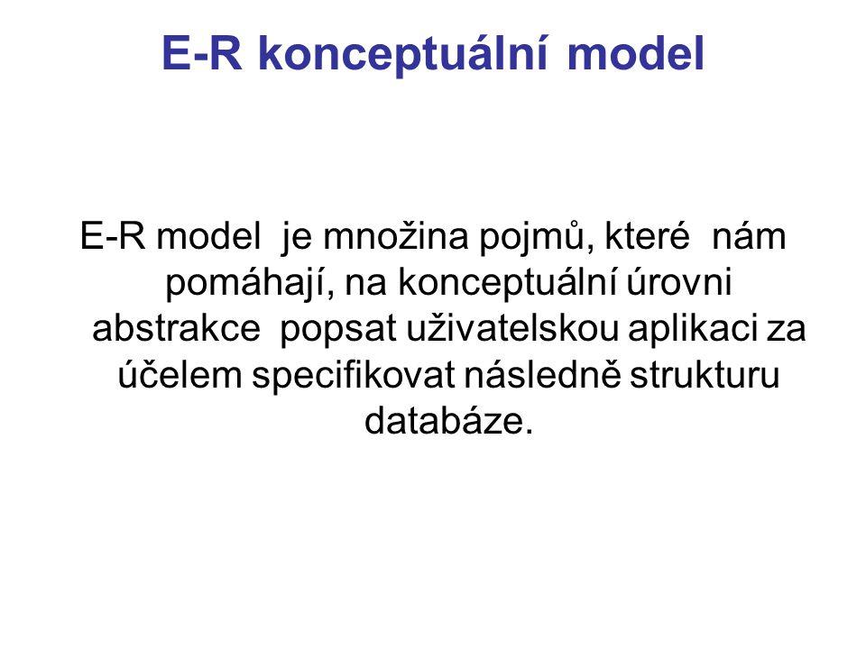 E-R konceptuální model