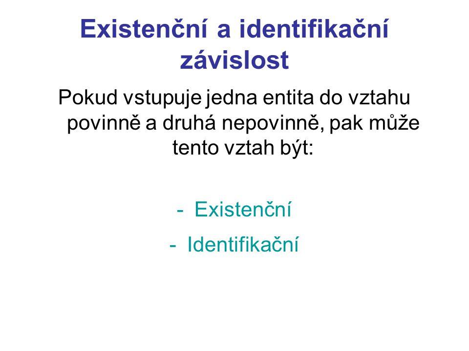 Existenční a identifikační závislost