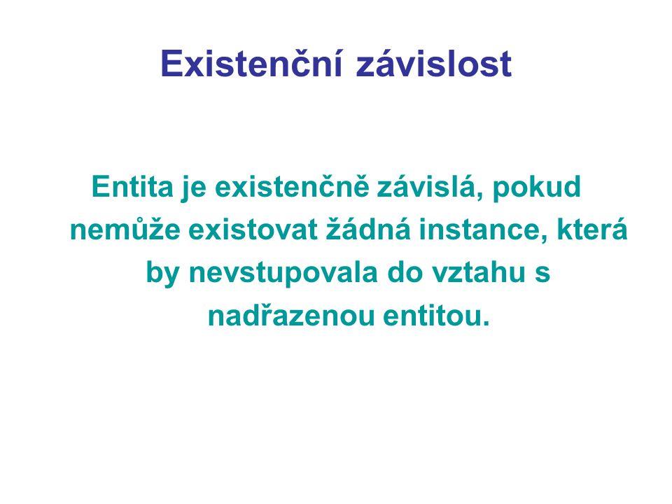 Existenční závislost Entita je existenčně závislá, pokud nemůže existovat žádná instance, která by nevstupovala do vztahu s nadřazenou entitou.