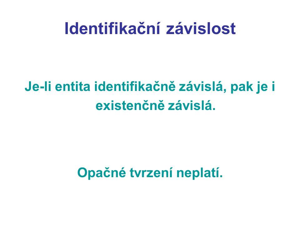 Identifikační závislost