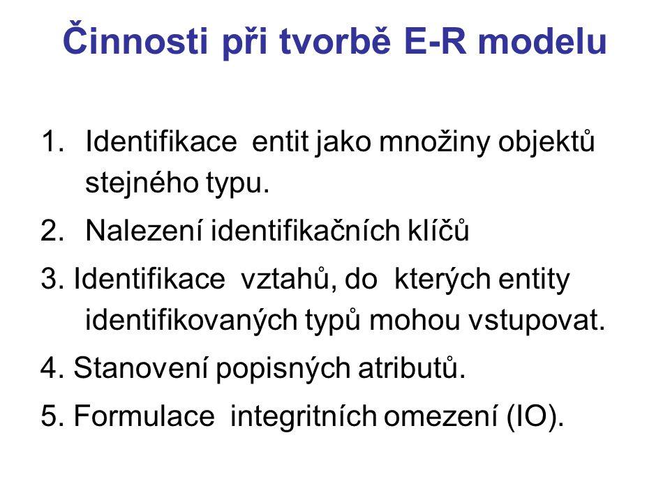 Činnosti při tvorbě E-R modelu