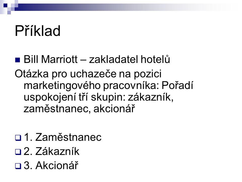 Příklad Bill Marriott – zakladatel hotelů