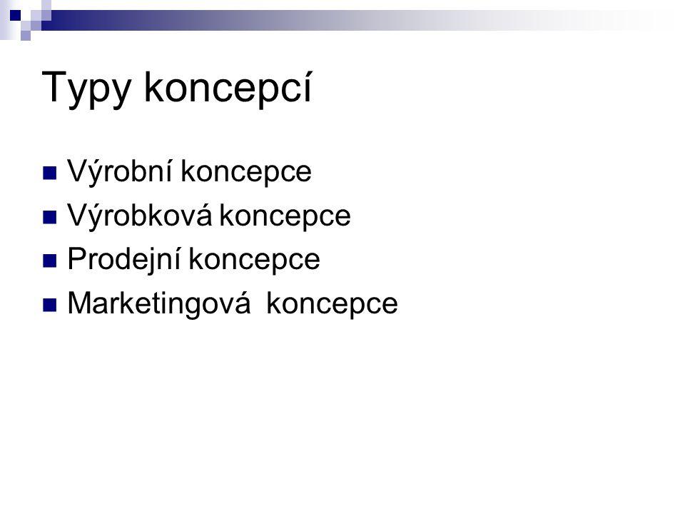 Typy koncepcí Výrobní koncepce Výrobková koncepce Prodejní koncepce