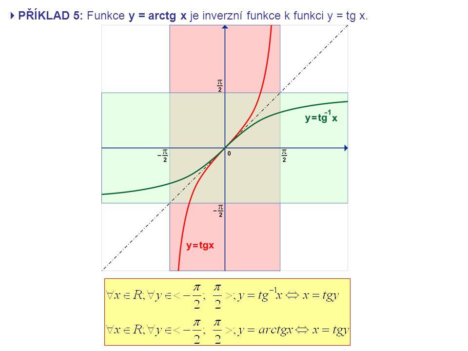 PŘÍKLAD 5: Funkce y = arctg x je inverzní funkce k funkci y = tg x.