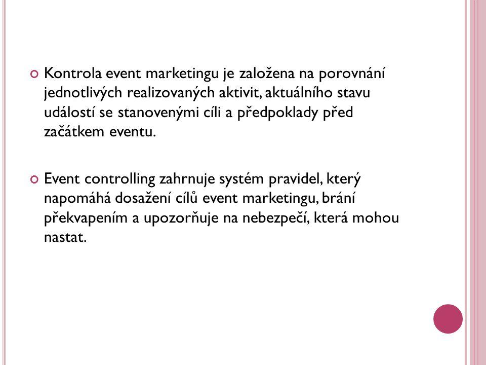 Kontrola event marketingu je založena na porovnání jednotlivých realizovaných aktivit, aktuálního stavu událostí se stanovenými cíli a předpoklady před začátkem eventu.