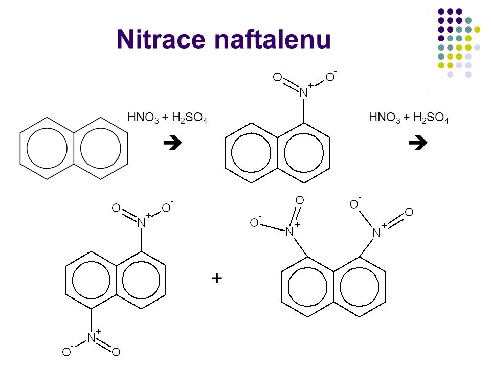 Nitrace naftalenu HNO3 + H2SO4 HNO3 + H2SO4   +