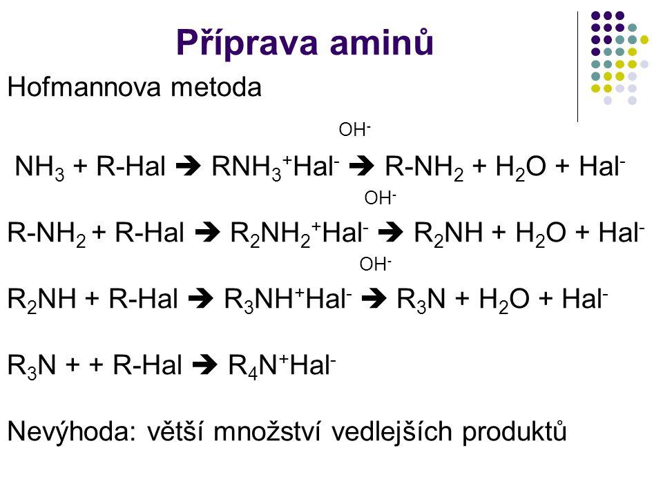 Příprava aminů Hofmannova metoda OH-