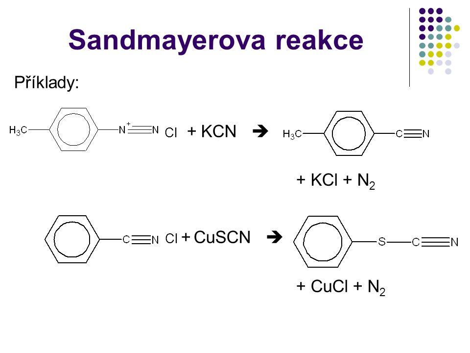 Sandmayerova reakce Příklady: Cl + KCN  + KCl + N2 Cl + CuSCN 