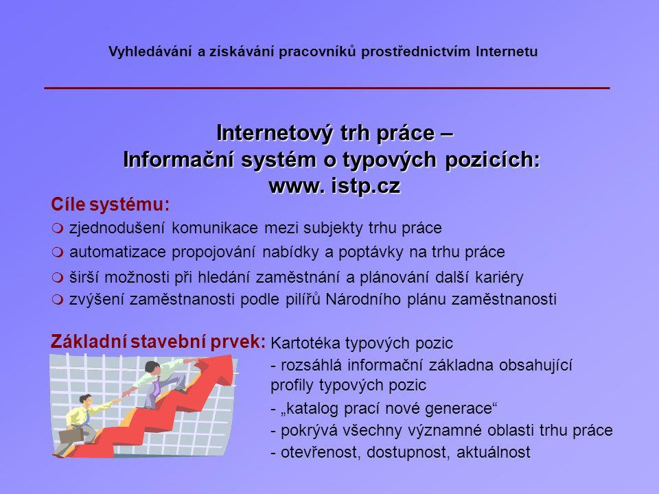 Internetový trh práce – Informační systém o typových pozicích: