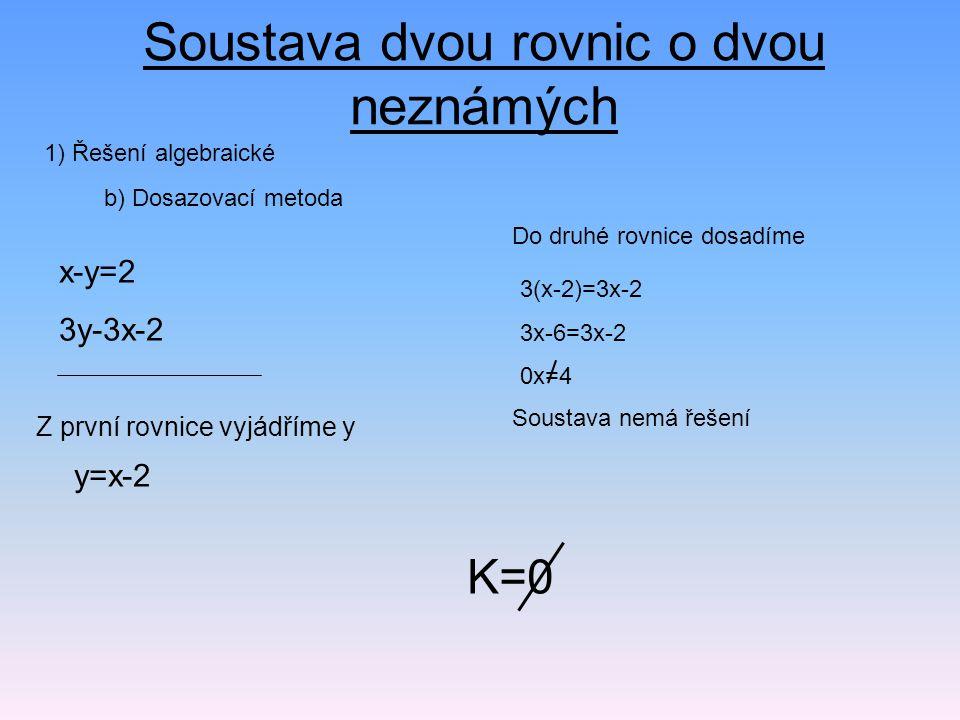 Soustava dvou rovnic o dvou neznámých
