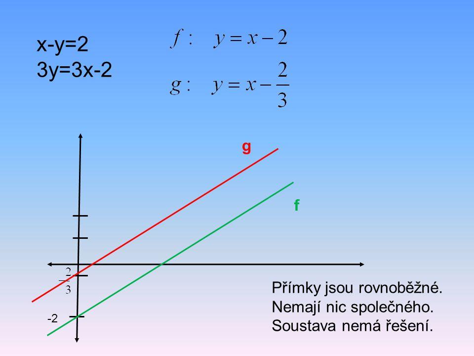 x-y=2 3y=3x-2 g f Přímky jsou rovnoběžné. Nemají nic společného.