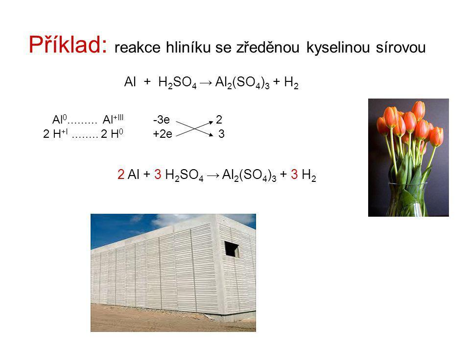 Příklad: reakce hliníku se zředěnou kyselinou sírovou