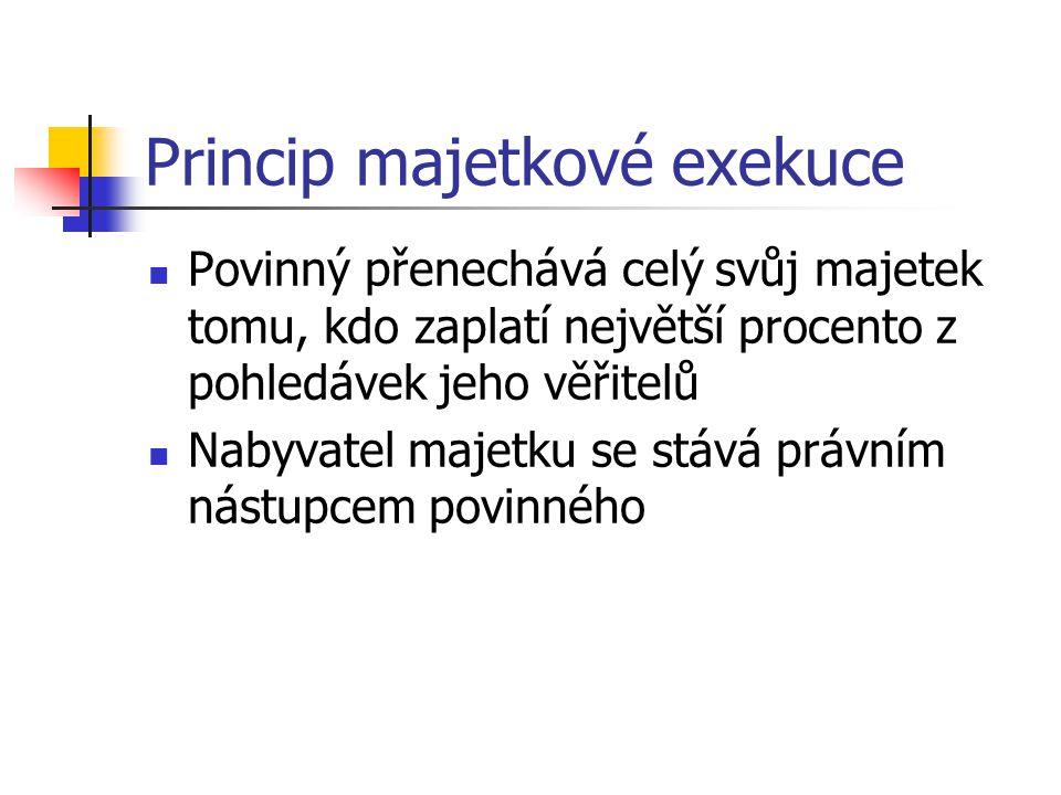 Princip majetkové exekuce