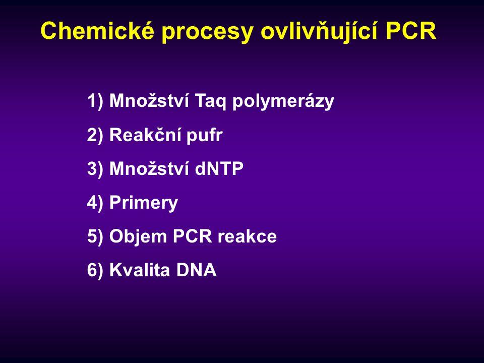 Chemické procesy ovlivňující PCR