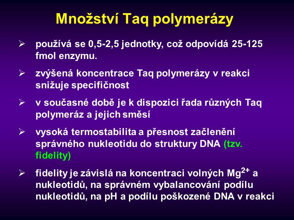 Množství Taq polymerázy
