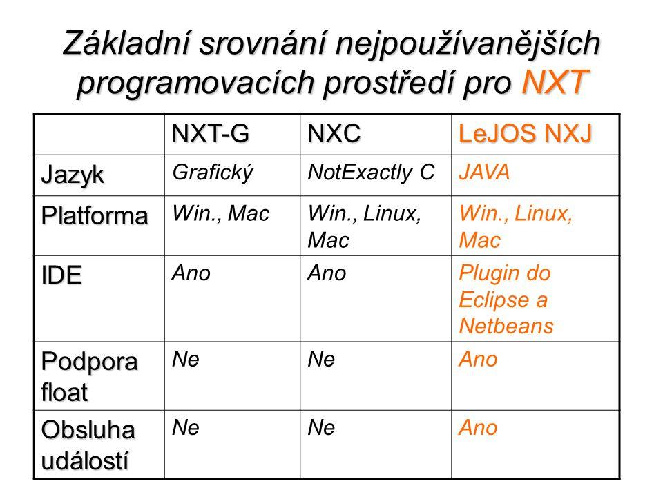 Základní srovnání nejpoužívanějších programovacích prostředí pro NXT