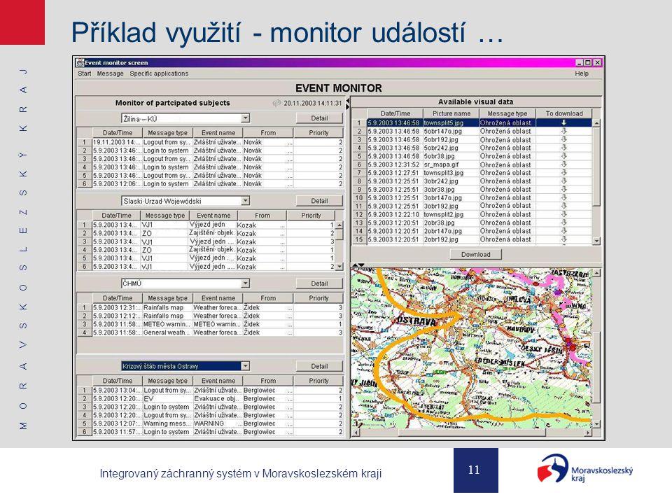 Příklad využití - monitor událostí …