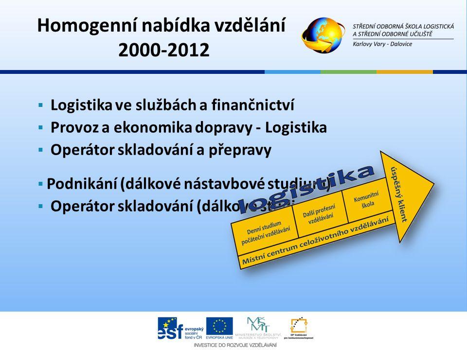 Homogenní nabídka vzdělání 2000-2012