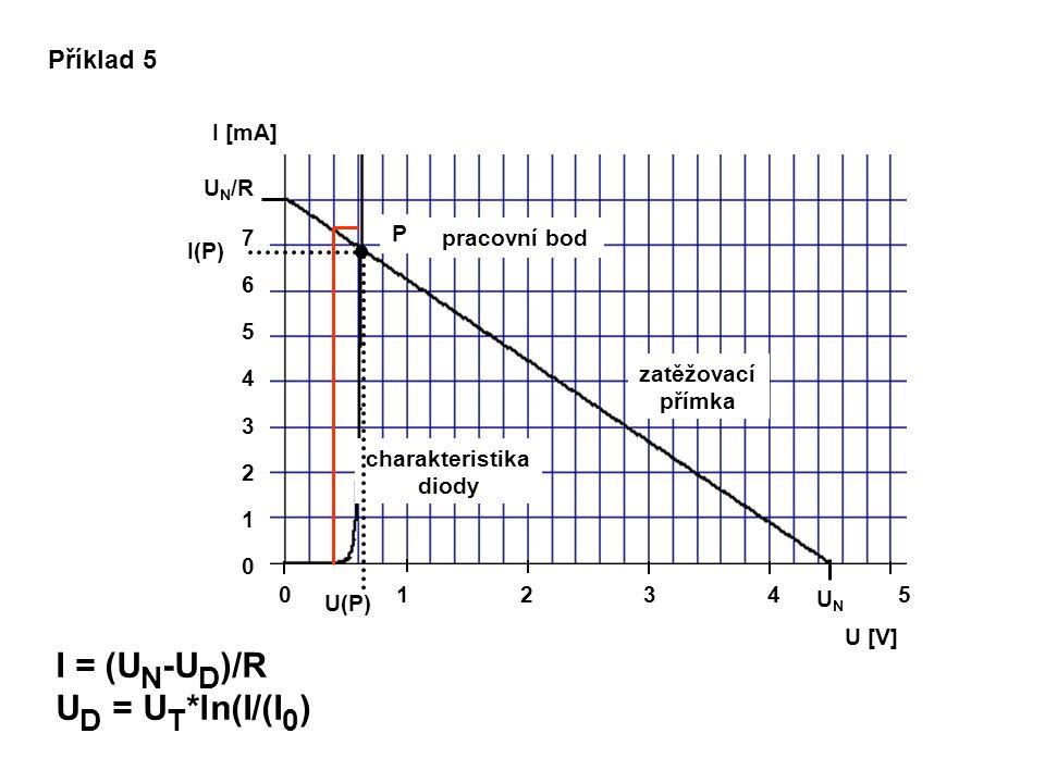 charakteristika diody