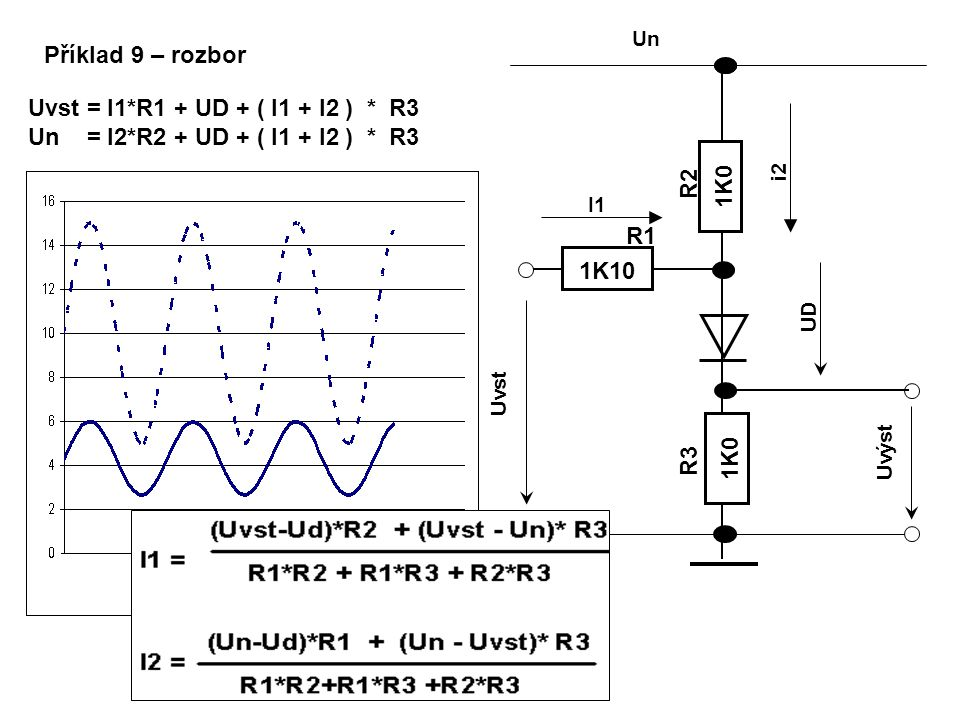 Příklad 9 – rozbor Uvst = I1*R1 + UD + ( I1 + I2 ) * R3
