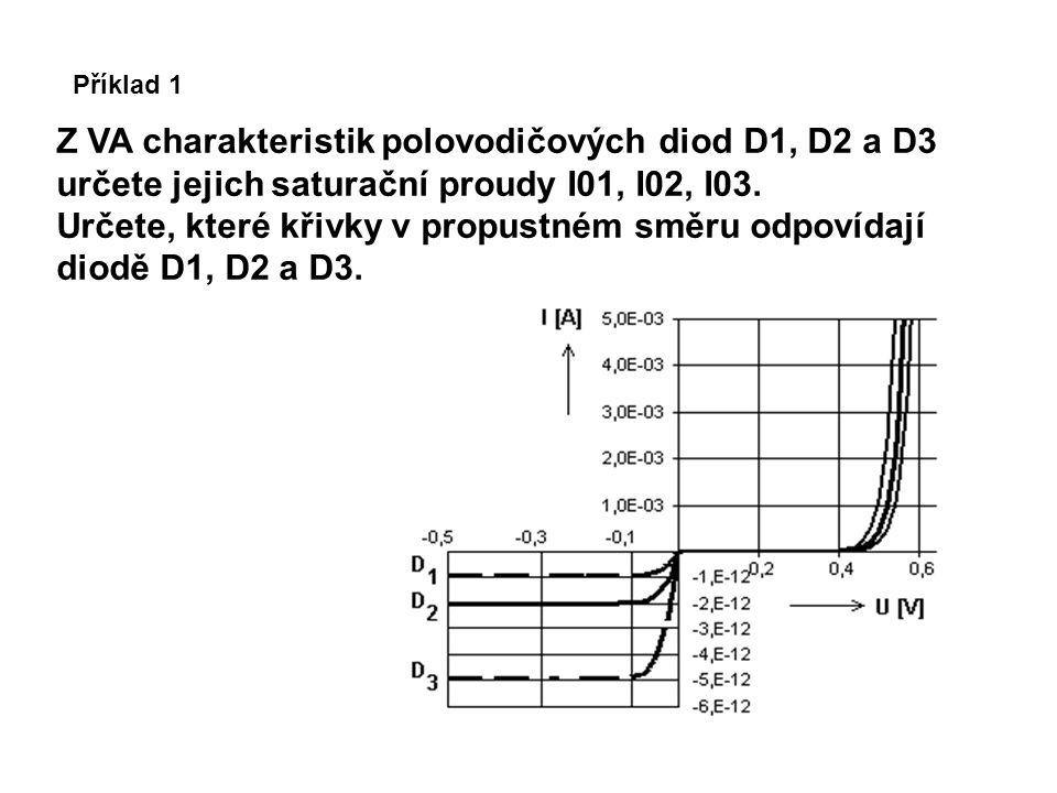 Určete, které křivky v propustném směru odpovídají diodě D1, D2 a D3.