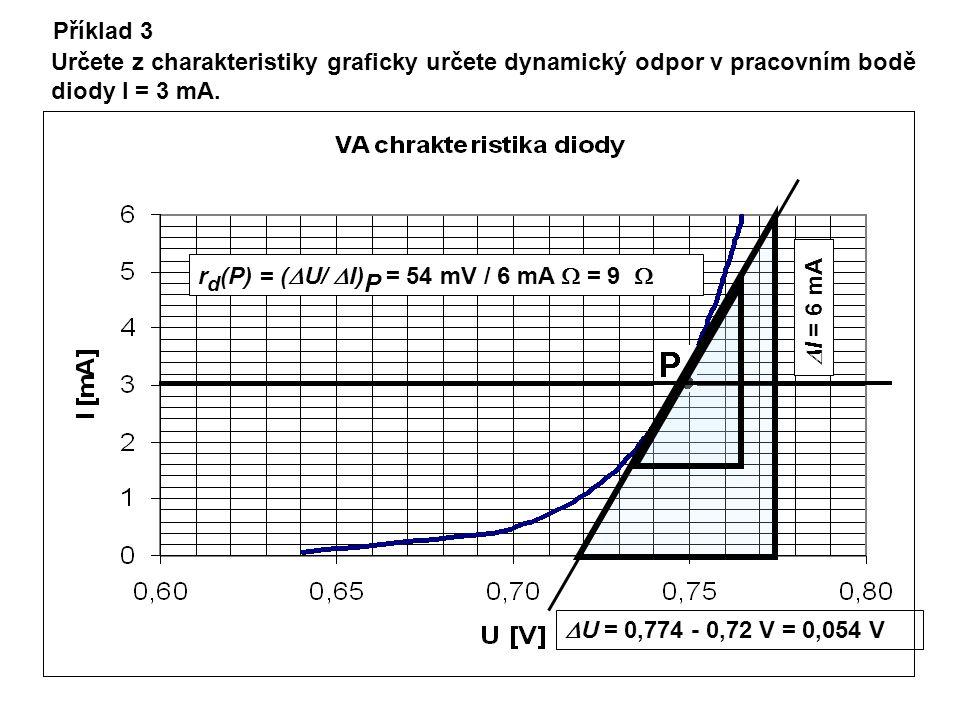 Příklad 3 Určete z charakteristiky graficky určete dynamický odpor v pracovním bodě diody I = 3 mA.