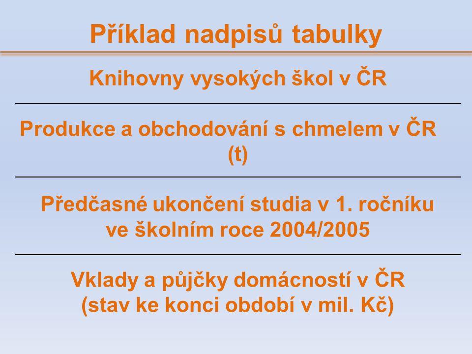 Příklad nadpisů tabulky