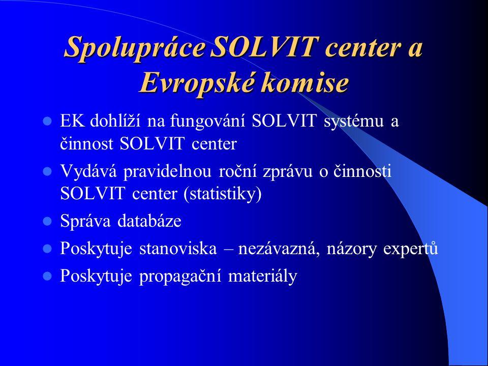 Spolupráce SOLVIT center a Evropské komise