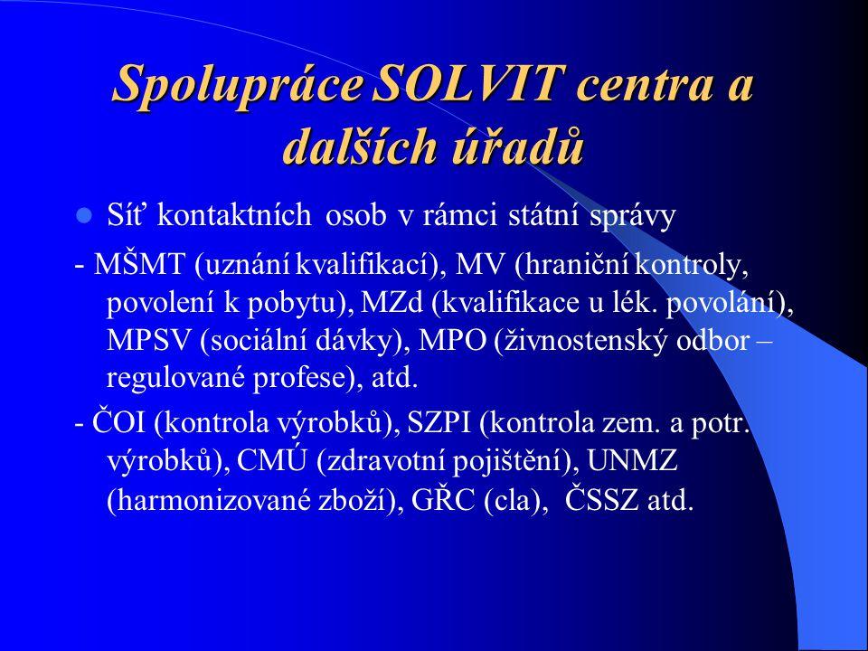 Spolupráce SOLVIT centra a dalších úřadů