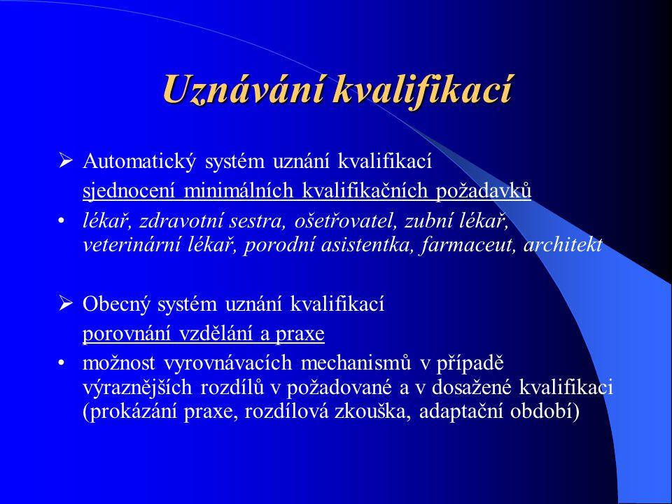 Uznávání kvalifikací Automatický systém uznání kvalifikací