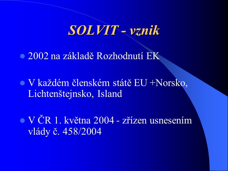 SOLVIT - vznik 2002 na základě Rozhodnutí EK
