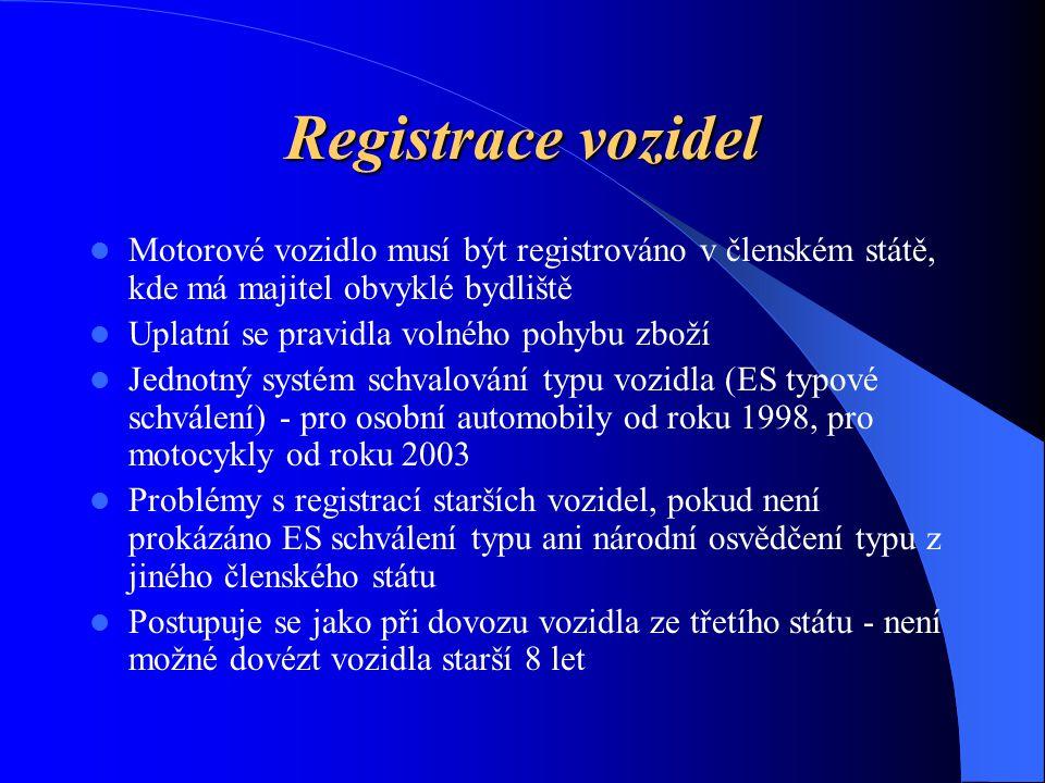 Registrace vozidel Motorové vozidlo musí být registrováno v členském státě, kde má majitel obvyklé bydliště.