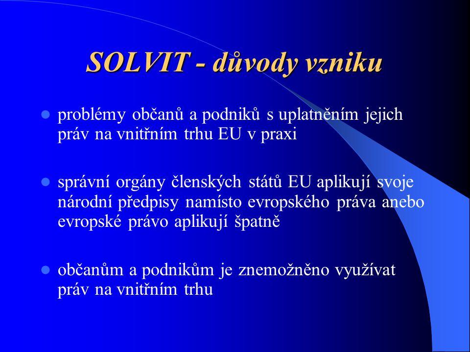 SOLVIT - důvody vzniku problémy občanů a podniků s uplatněním jejich práv na vnitřním trhu EU v praxi.