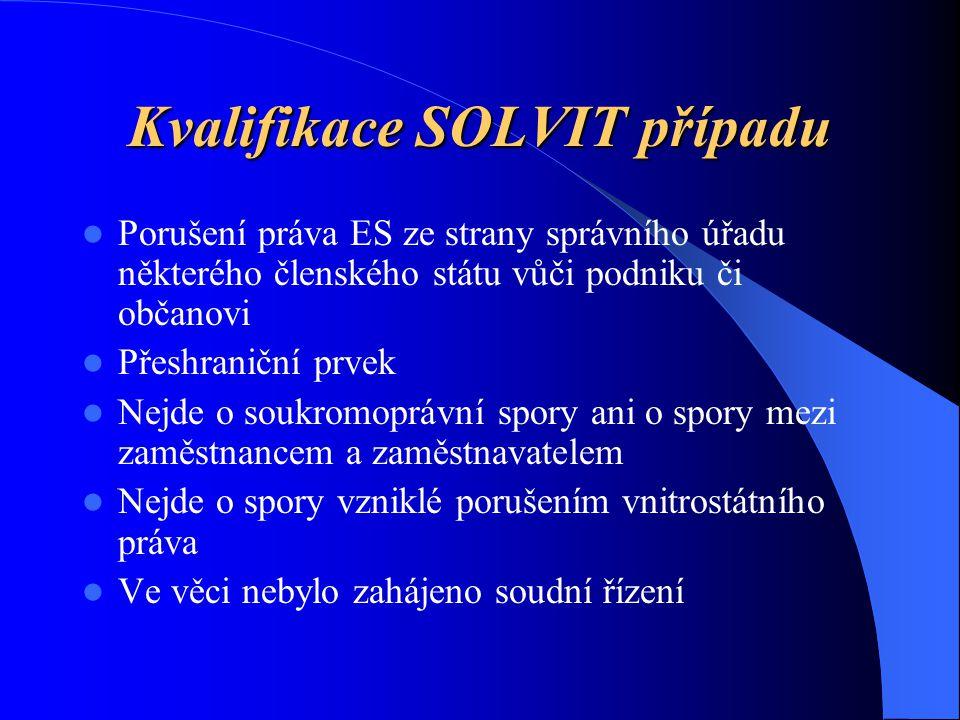 Kvalifikace SOLVIT případu