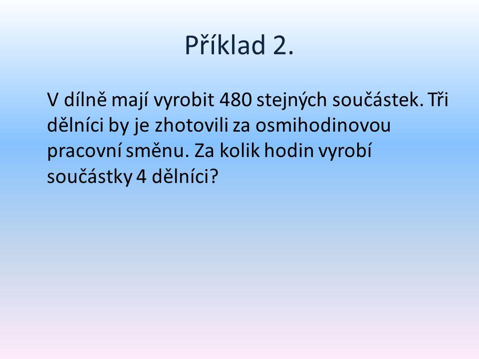 Příklad 2.