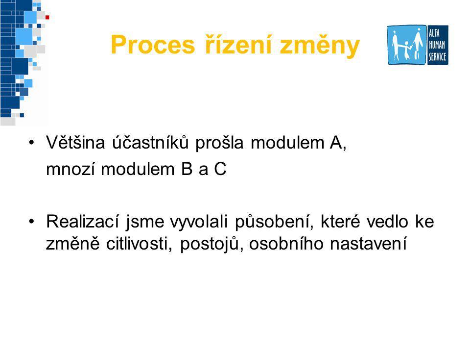 Proces řízení změny Většina účastníků prošla modulem A,