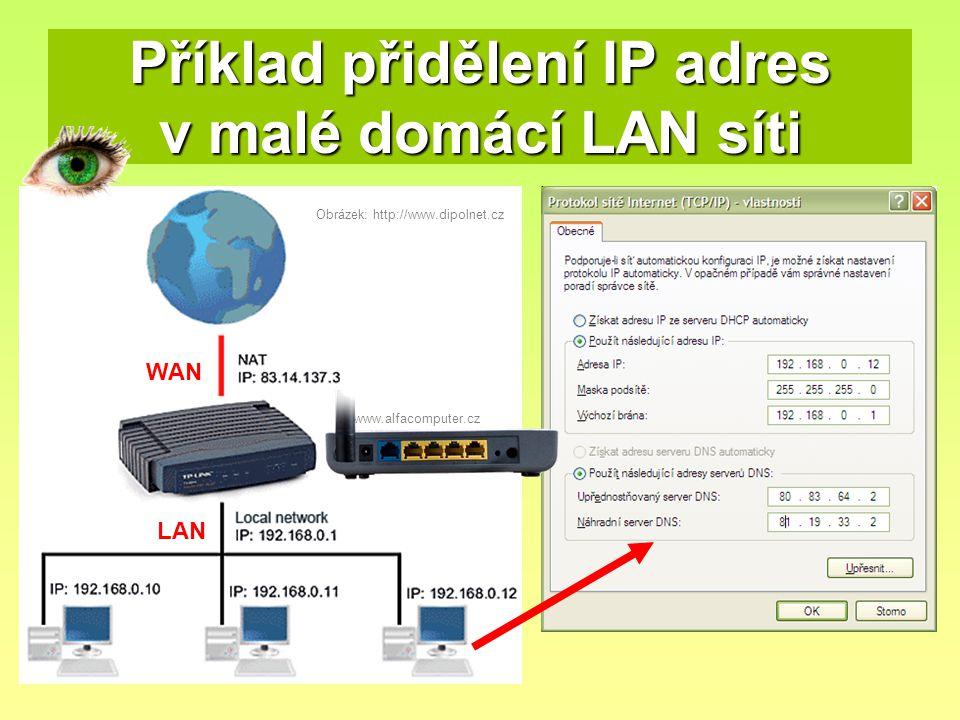 Příklad přidělení IP adres v malé domácí LAN síti