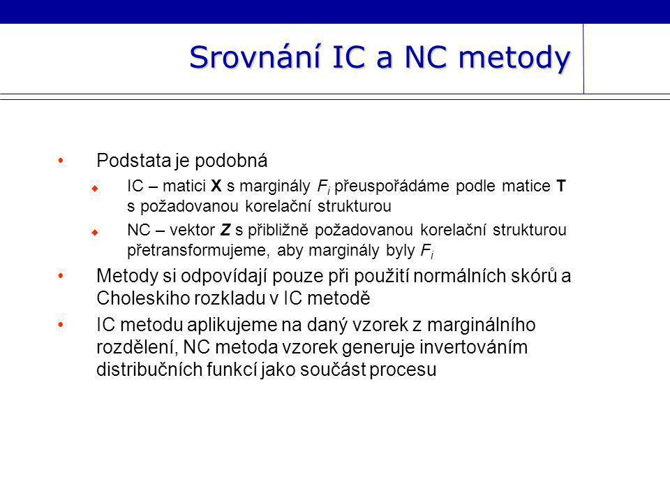 Srovnání IC a NC metody Podstata je podobná
