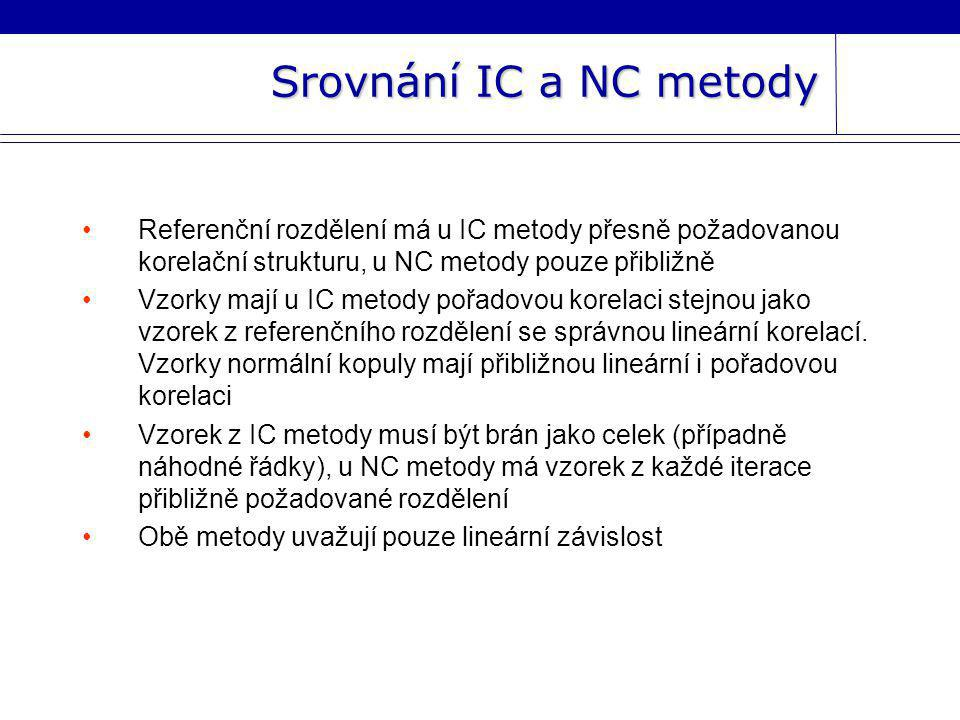 Srovnání IC a NC metody Referenční rozdělení má u IC metody přesně požadovanou korelační strukturu, u NC metody pouze přibližně.