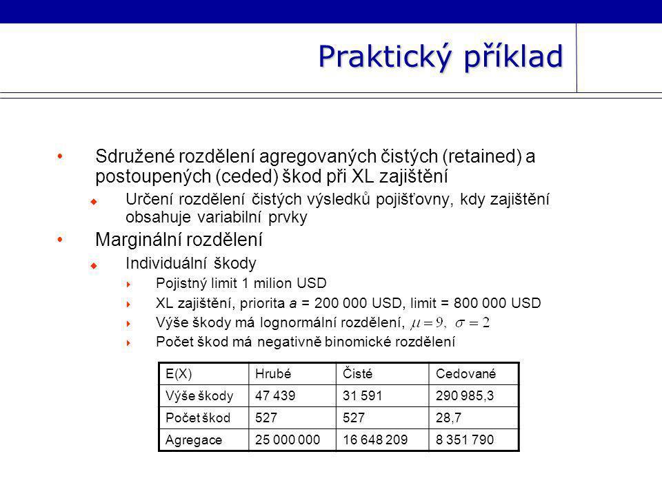 Praktický příklad Sdružené rozdělení agregovaných čistých (retained) a postoupených (ceded) škod při XL zajištění.