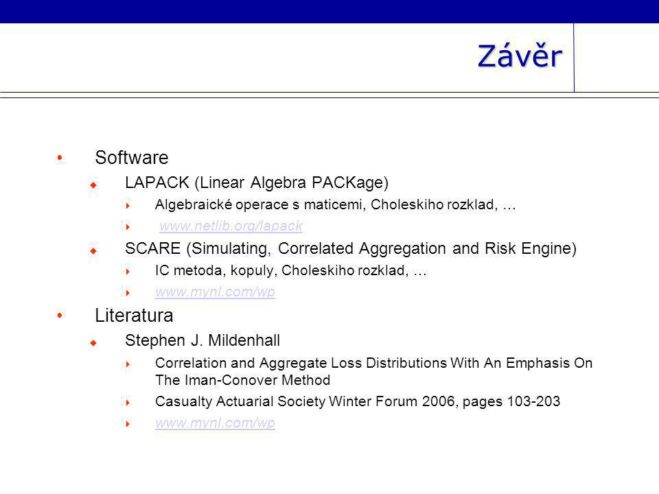 Závěr Software Literatura LAPACK (Linear Algebra PACKage)