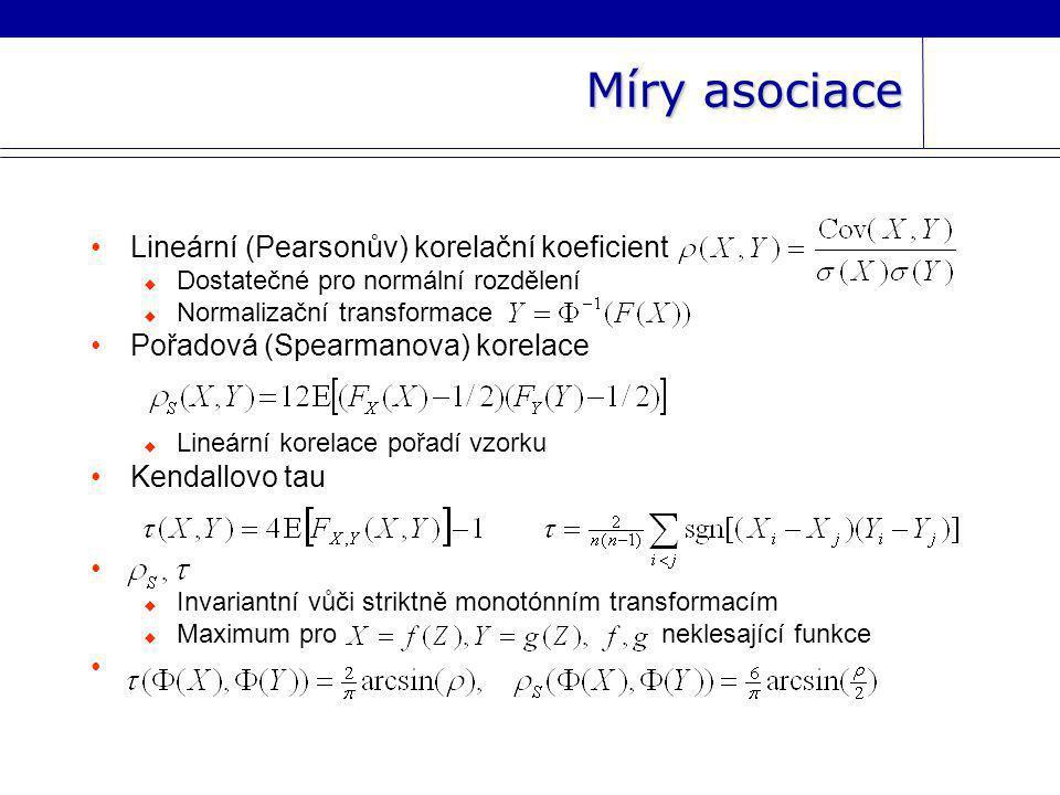Míry asociace Lineární (Pearsonův) korelační koeficient
