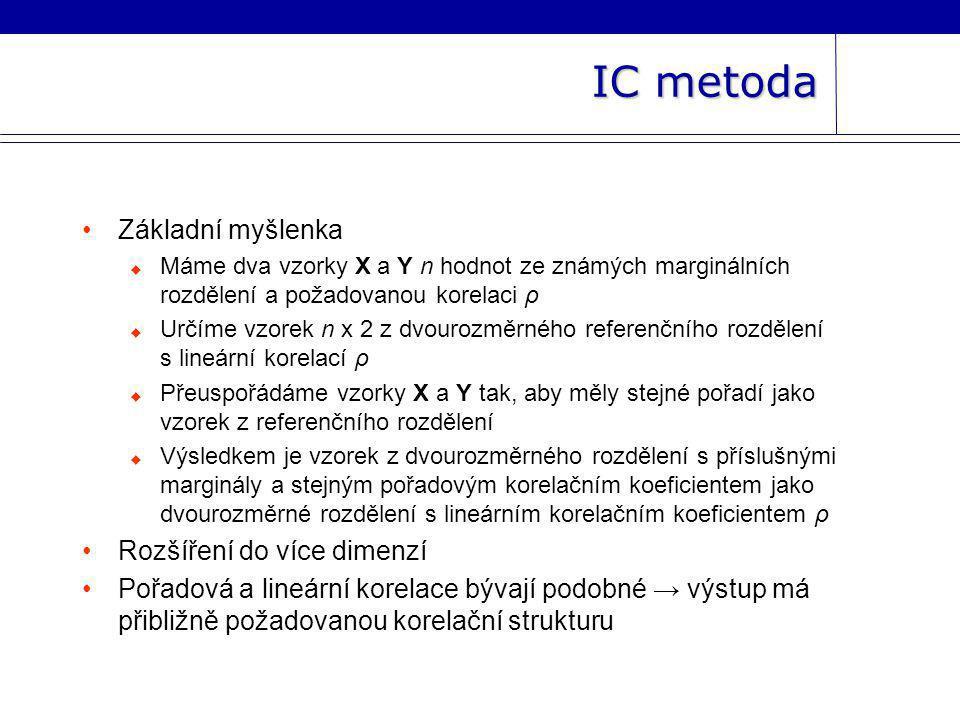 IC metoda Základní myšlenka Rozšíření do více dimenzí