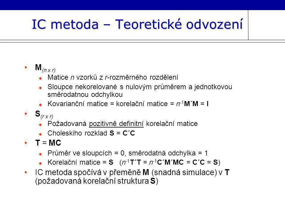 IC metoda – Teoretické odvození