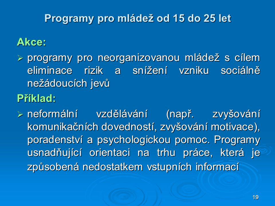 Programy pro mládež od 15 do 25 let