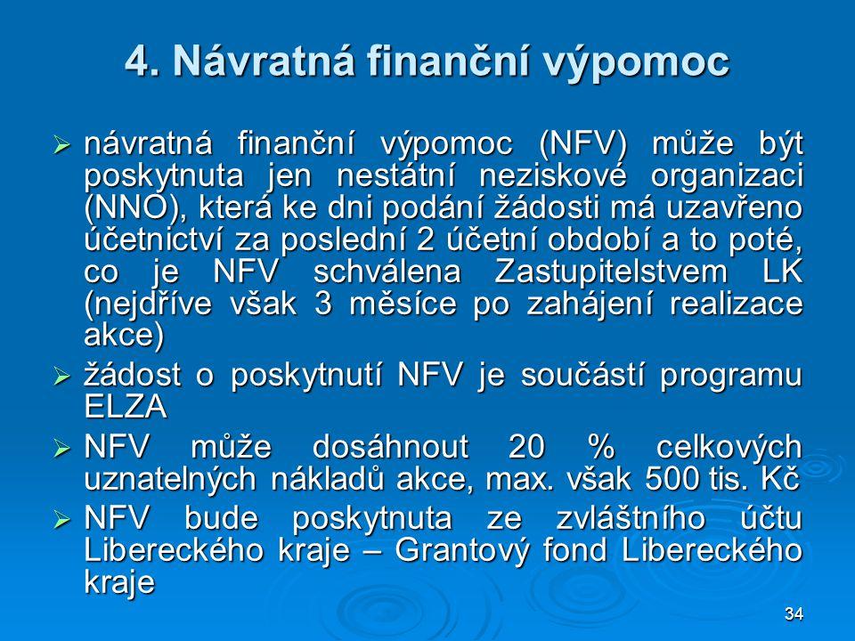 4. Návratná finanční výpomoc