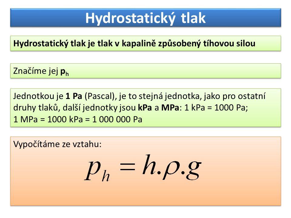 Hydrostatický tlak Hydrostatický tlak je tlak v kapalině způsobený tíhovou silou. Značíme jej ph.