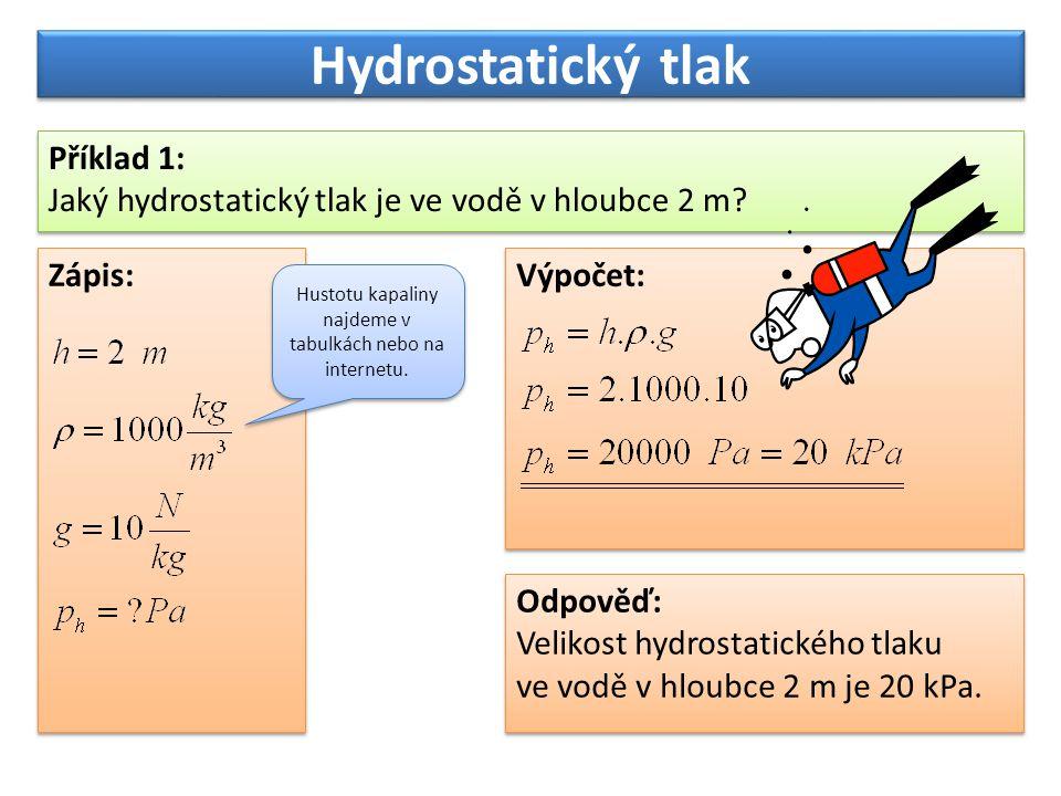 Hustotu kapaliny najdeme v tabulkách nebo na internetu.