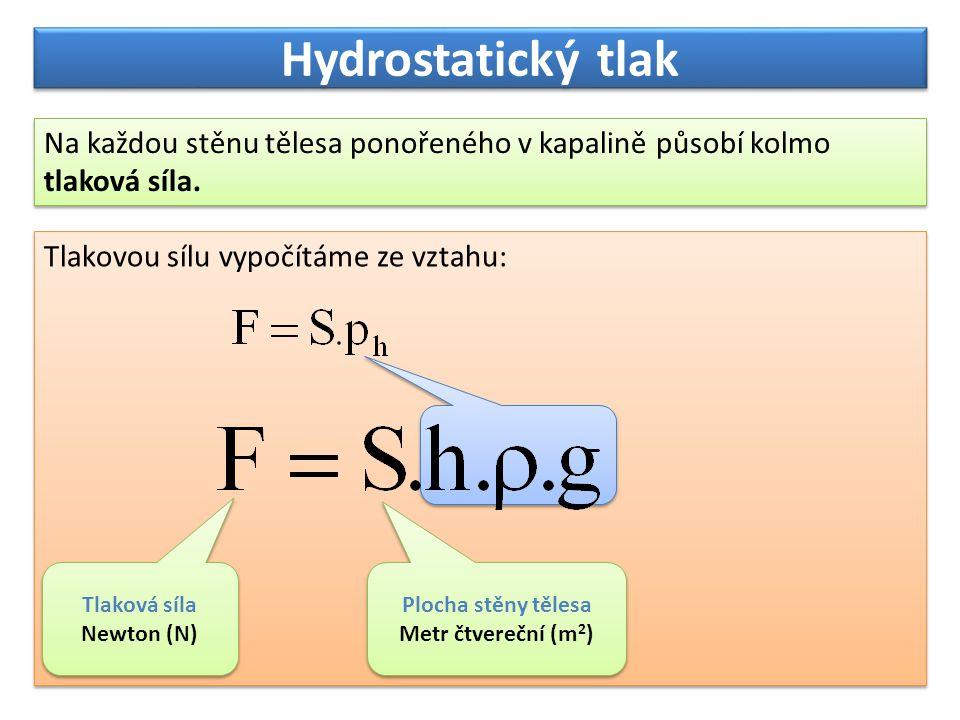 Hydrostatický tlak Na každou stěnu tělesa ponořeného v kapalině působí kolmo tlaková síla. Tlakovou sílu vypočítáme ze vztahu: