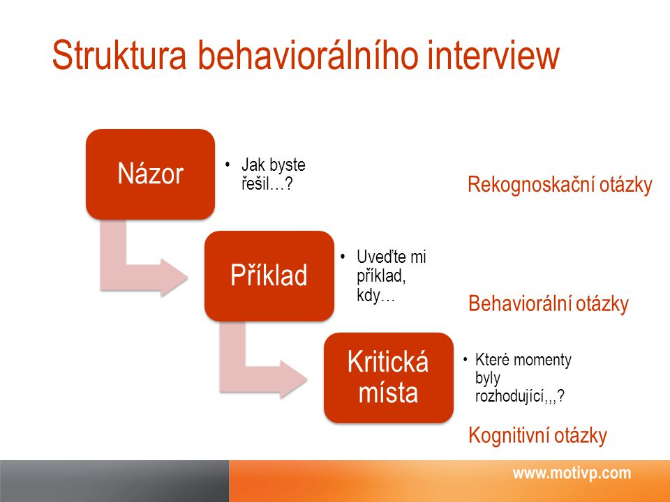 Struktura behaviorálního interview